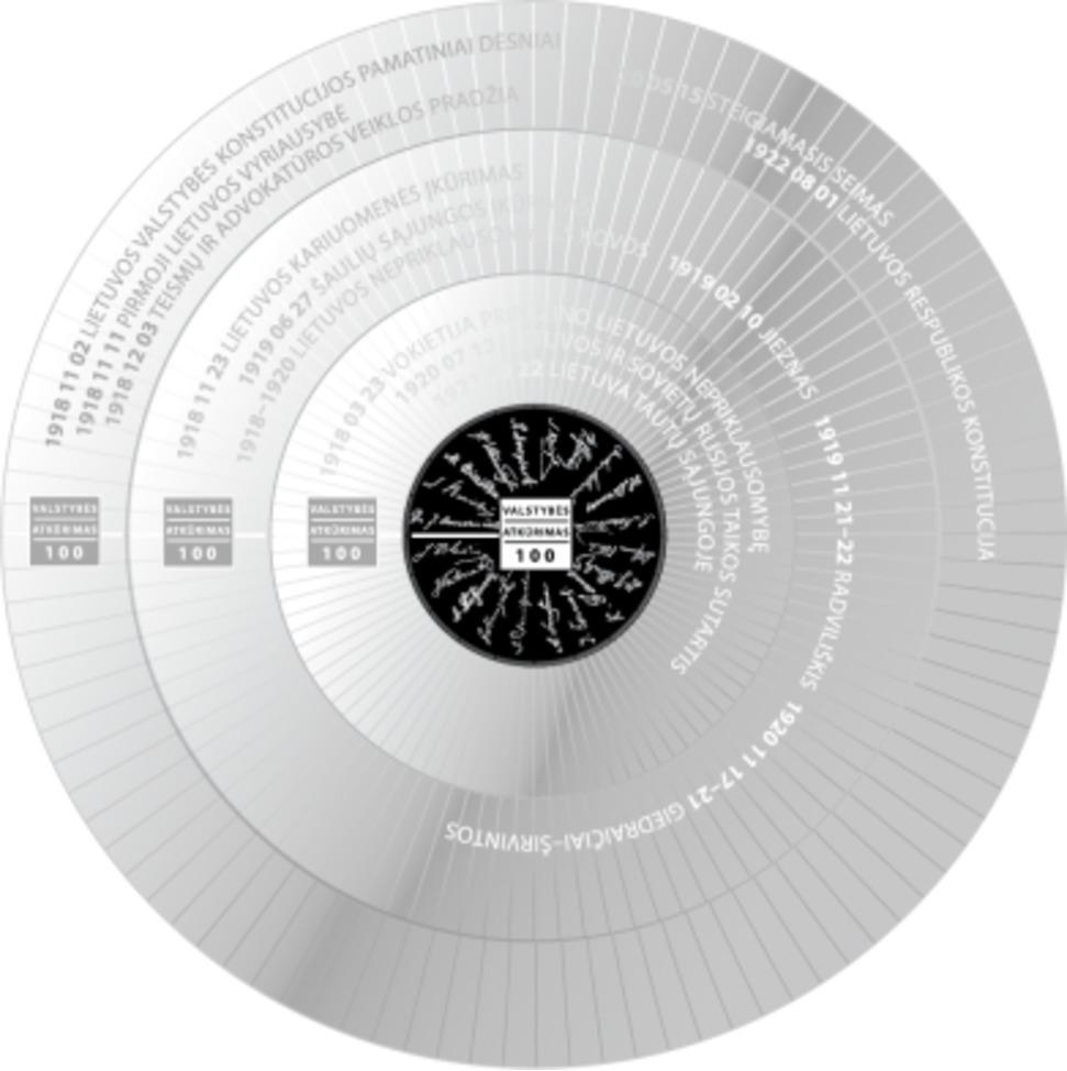 57295710-lietuvos-banko-progines-monetos-4905-5_popup